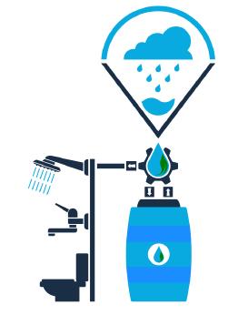 récupération d'eau de pluie à la maison