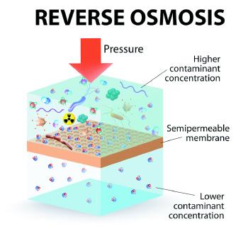 aqua-service-osmose-inverse